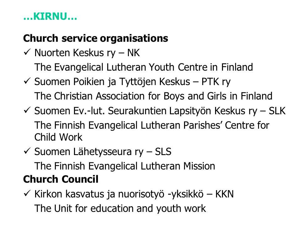…KIRNU… Church service organisations Nuorten Keskus ry – NK The Evangelical Lutheran Youth Centre in Finland Suomen Poikien ja Tyttöjen Keskus – PTK ry The Christian Association for Boys and Girls in Finland Suomen Ev.-lut.