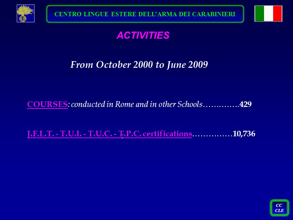 ACTIVITIES From October 2000 to June 2009 COURSES : conducted in Rome and in other Schools…….…….