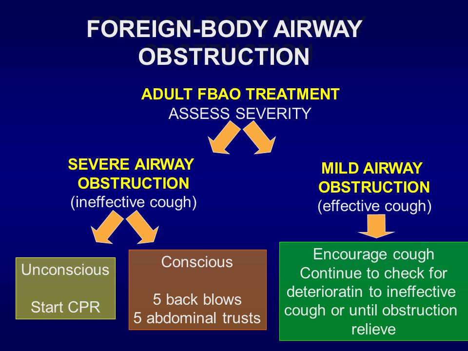FOREIGN-BODY AIRWAY OBSTRUCTION ADULT FBAO TREATMENT ASSESS SEVERITY SEVERE AIRWAY OBSTRUCTION (ineffective cough) MILD AIRWAY OBSTRUCTION (effective