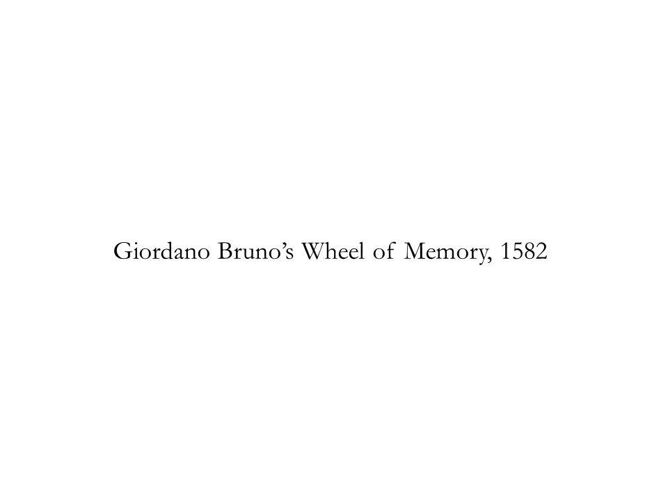 Giordano Bruno's Wheel of Memory, 1582