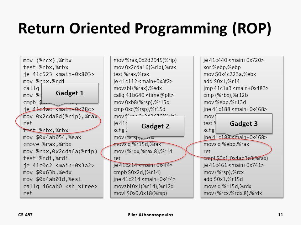 Return Oriented Programming (ROP) CS-457Elias Athanasopoulos11 mov (%rcx),%rbx test %rbx,%rbx je 41c523 mov %rbx,%rdi callq 42ab00 mov %rax,0x2cda9d(%rip) cmpb $0x2d,(%rbx) je 41c4ac mov 0x2cda8d(%rip),%rax ret test %rbx,%rbx mov $0x4ab054,%eax cmove %rax,%rbx mov %rbx,0x2cda6a(%rip) test %rdi,%rdi je 41c0c2 mov $0x63b,%edx mov $0x4ab01d,%esi callq 46cab0 ret mov (%rcx),%rbx test %rbx,%rbx je 41c523 <main+0x803> mov %rbx,%rdi callq 42ab00 mov %rax,0x2cda9d(%rip) cmpb $0x2d,(%rbx) je 41c4ac <main+0x78c> mov 0x2cda8d(%rip),%rax ret test %rbx,%rbx mov $0x4ab054,%eax cmove %rax,%rbx mov %rbx,0x2cda6a(%rip) test %rdi,%rdi je 41c0c2 <main+0x3a2> mov $0x63b,%edx mov $0x4ab01d,%esi callq 46cab0 <sh_xfree> ret mov %rax,0x2d2945(%rip) mov 0x2cda16(%rip),%rax test %rax,%rax je 41c112 movzbl (%rax),%edx callq 41b640 mov 0xb8(%rsp),%r15d cmp 0xc(%rsp),%r15d mov %rax,0x2d2670(%rip) je 41c214 xchg %ax,%ax mov (%rsp),%rdx movslq %r15d,%rax mov (%rdx,%rax,8),%r14 ret je 41c214 cmpb $0x2d,(%r14) jne 41c214 movzbl 0x1(%r14),%r12d movl $0x0,0x18(%rsp) mov %rax,0x2d2945(%rip) mov 0x2cda16(%rip),%rax test %rax,%rax je 41c112 <main+0x3f2> movzbl (%rax),%edx callq 41b640 <time@plt> mov 0xb8(%rsp),%r15d cmp 0xc(%rsp),%r15d mov %rax,0x2d2670(%rip) je 41c214 <main+0x4f4> xchg %ax,%ax mov (%rsp),%rdx movslq %r15d,%rax mov (%rdx,%rax,8),%r14 ret je 41c214 <main+0x4f4> cmpb $0x2d,(%r14) jne 41c214 <main+0x4f4> movzbl 0x1(%r14),%r12d movl $0x0,0x18(%rsp) je 41c440 xor %ebp,%ebp mov $0x4c223a,%ebx add $0x1,%r14 jmp 41c1a3 cmp (%rbx),%r12b mov %ebp,%r13d jne 41c188 mov %rbx,%rsi test %eax,%eax xchg %ax,%ax jne 41c188 movslq %ebp,%rax ret cmpl $0x1,0x4ab3c8(%rax) je 41c461 mov (%rsp),%rcx add $0x1,%r15d movslq %r15d,%rdx mov (%rcx,%rdx,8),%rdx je 41c440 <main+0x720> xor %ebp,%ebp mov $0x4c223a,%ebx add $0x1,%r14 jmp 41c1a3 <main+0x483> cmp (%rbx),%r12b mov %ebp,%r13d jne 41c188 <main+0x468> mov %rbx,%rsi test %eax,%eax xchg %ax,%ax jne 41c188 <main+0x468> movslq %ebp,%rax ret cmpl $0x1,0x4ab3c8(%rax