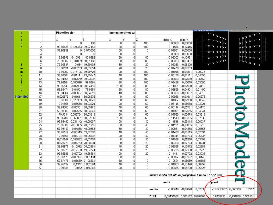 Dalla deviazione standard (SQM) si è dedotto che nelle collimazioni si ha un'incertezza di 0,6 pixel per unità di misura. PhotoModeer