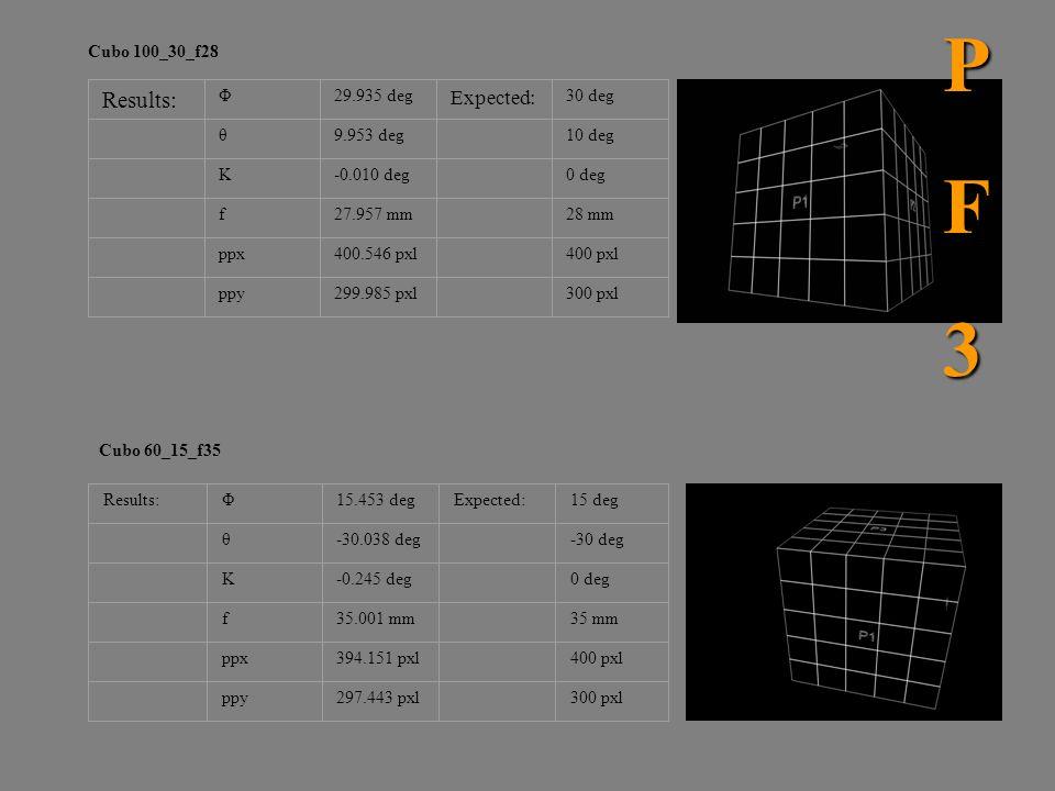 Cubo 100_30_f28 Results: Φ29.935 deg Expected: 30 deg θ9.953 deg 10 deg Κ-0.010 deg 0 deg f27.957 mm 28 mm ppx400.546 pxl 400 pxl ppy299.985 pxl 300 p