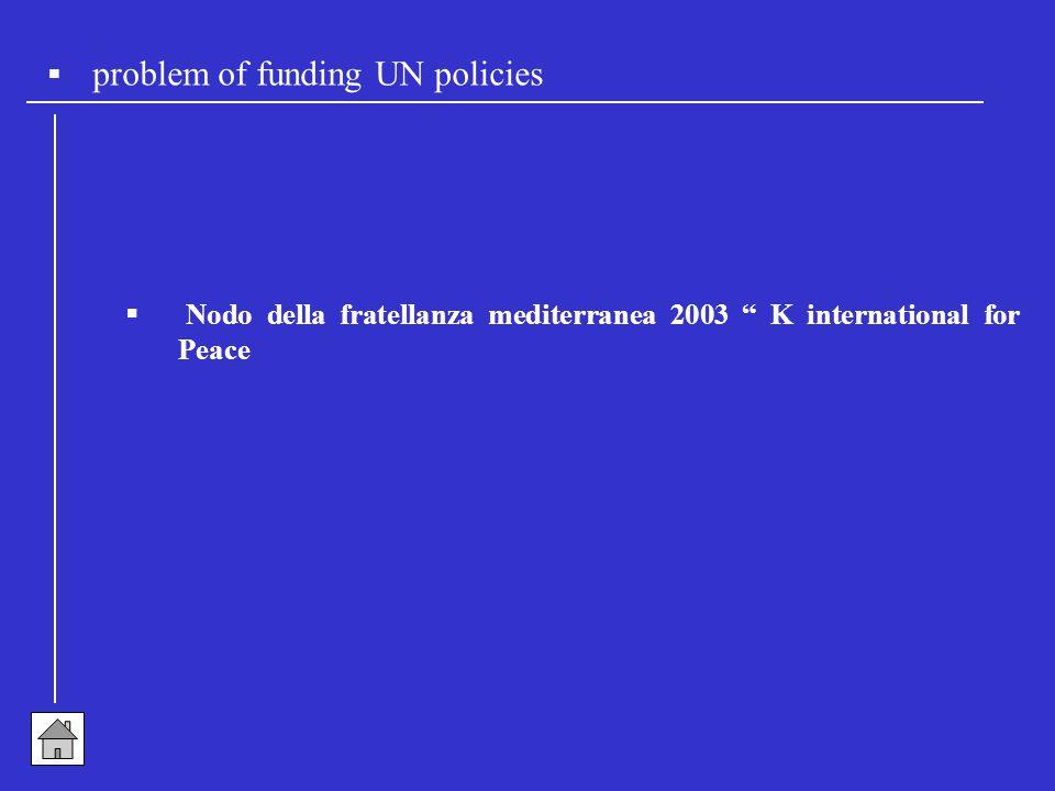  problem of funding UN policies  Nodo della fratellanza mediterranea 2003 K international for Peace