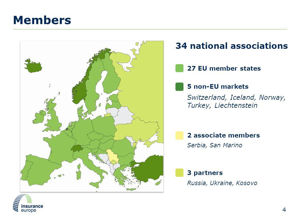 Members 34 national associations 27 EU member states 5 non-EU markets Switzerland, Iceland, Norway, Turkey, Liechtenstein 2 associate members Serbia, San Marino 3 partners Russia, Ukraine, Kosovo 4