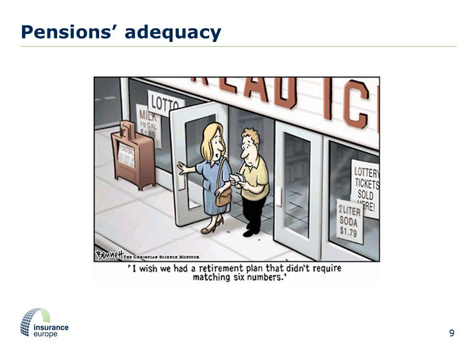 Pensions' adequacy 9