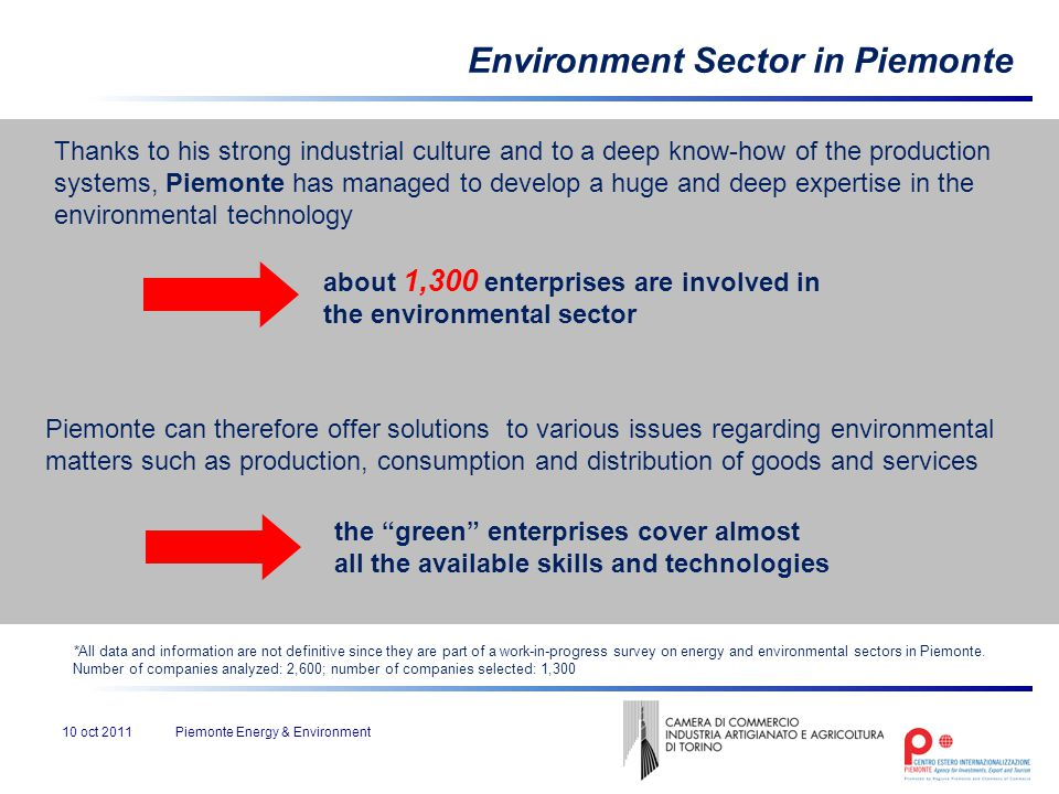 Thanks to his strong industrial culture and to a deep know-how of the production systems, Piemonte has managed to develop a huge and deep expertise in the environmental technology Environment Sector in Piemonte Piemonte can therefore offer solutions to various issues regarding environmental matters such as production, consumption and distribution of goods and services about 1,300 enterprises are involved in the environmental sector the green enterprises cover almost all the available skills and technologies 10 oct 2011Piemonte Energy & Environment *All data and information are not definitive since they are part of a work-in-progress survey on energy and environmental sectors in Piemonte.