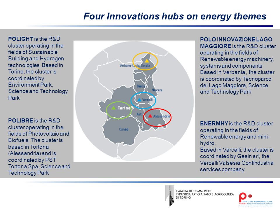 Four Innovations hubs on energy themes POLIGHT is the R&D cluster operating in the fields of Sustainable Building and Hydrogen technologies.