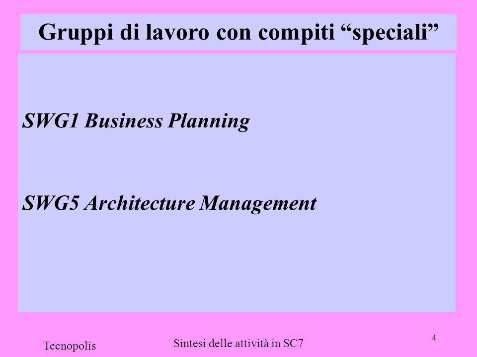 """4 Tecnopolis Sintesi delle attività in SC7 Gruppi di lavoro con compiti """"speciali"""" SWG1 Business Planning SWG5 Architecture Management"""