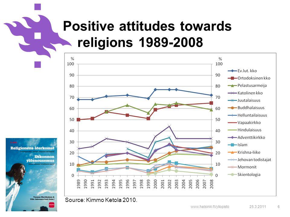 www.helsinki.fi/yliopisto6 Positive attitudes towards religions 1989-2008 25.3.2011 Source: Kimmo Ketola 2010.