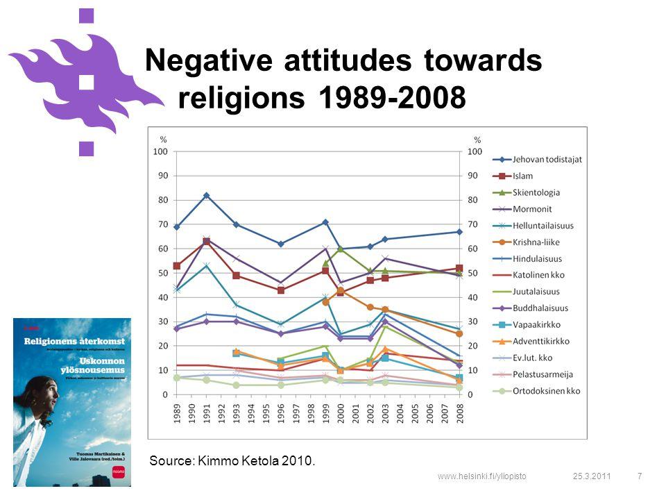 www.helsinki.fi/yliopisto7 Negative attitudes towards religions 1989-2008 25.3.2011 Source: Kimmo Ketola 2010.