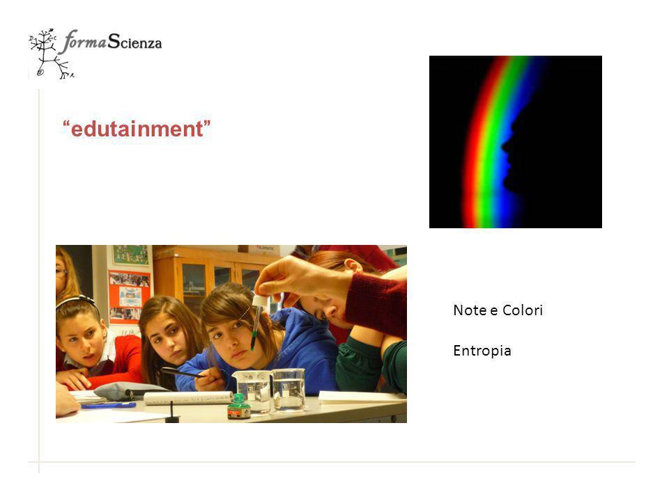 edutainment Note e Colori Entropia