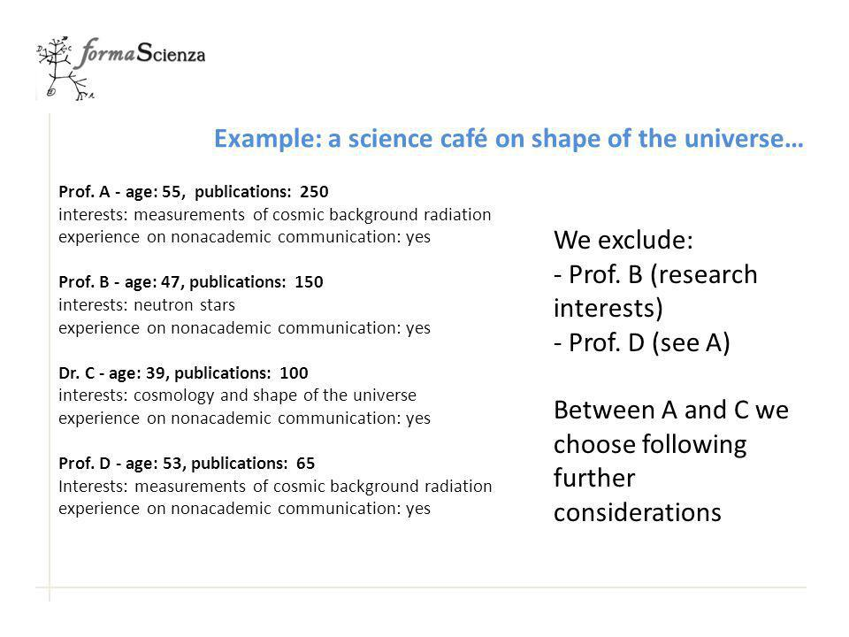 Example: a science café on shape of the universe… Prof. A - age: 55, publications: 250 interests: measurements of cosmic background radiation experien