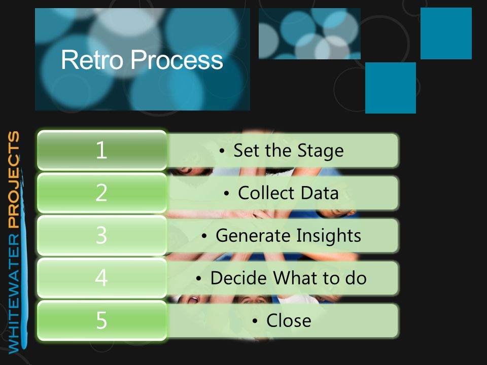 Retro Process Set the Stage 1 Collect Data 2 Generate Insights 3 Decide What to do 4 Close 5
