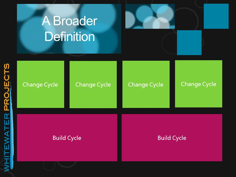 A Broader Definition Change Cycle Build Cycle