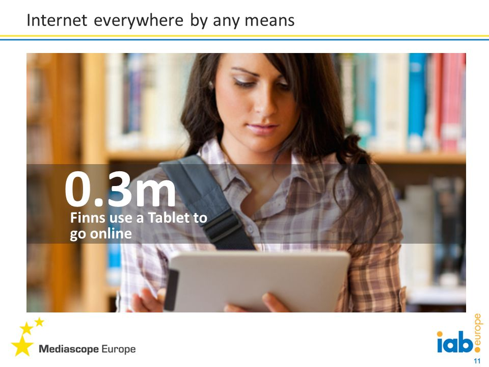 11 Internet everywhere by any means 0.3m Finns use a Tablet to go online
