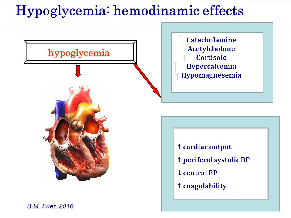 Hypoglycemia: hemodinamic effects hypoglycemia ↑ cardiac output ↑ periferal systolic BP ↓ central BP ↑ coagulability B.M.