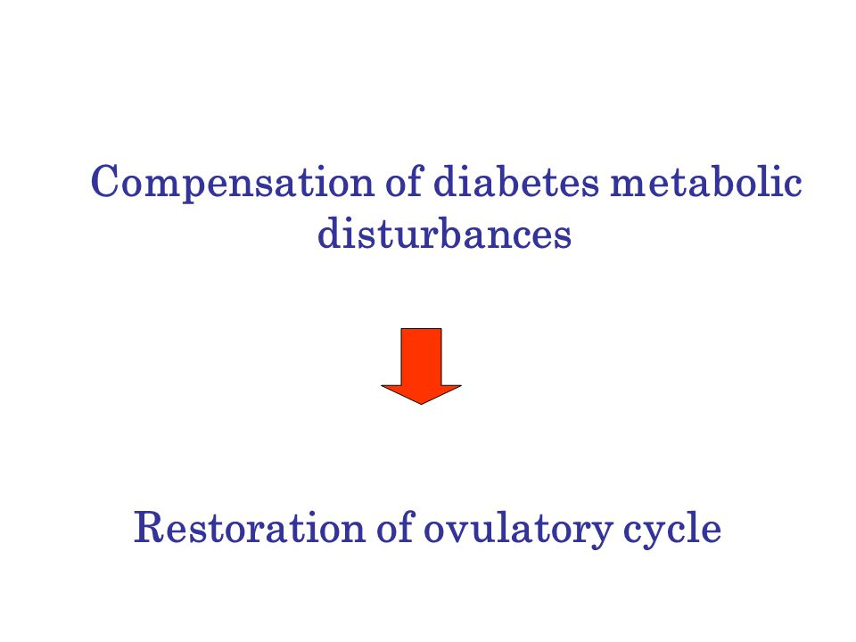 Compensation of diabetes metabolic disturbances Restoration of ovulatory cycle