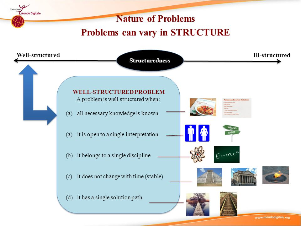 Nature of Problems Problems can vary in STRUCTURE Well-structuredIll-structured Structuredness WELL-STRUCTURED PROBLEM A problem is well structured when: (a)all necessary knowledge is known (a)it is open to a single interpretation (b)it belongs to a single discipline (c)it does not change with time (stable) (d)it has a single solution path WELL-STRUCTURED PROBLEM A problem is well structured when: (a)all necessary knowledge is known (a)it is open to a single interpretation (b)it belongs to a single discipline (c)it does not change with time (stable) (d)it has a single solution path