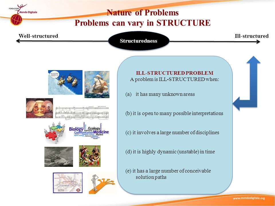 Well-structuredIll-structured Structuredness ILL-STRUCTURED PROBLEM A problem is ILL-STRUCTURED when: (a)it has many unknown areas (b) it is open to many possible interpretations (c) it involves a large number of disciplines (d) it is highly dynamic (unstable) in time (e) it has a large number of conceivable solution paths ILL-STRUCTURED PROBLEM A problem is ILL-STRUCTURED when: (a)it has many unknown areas (b) it is open to many possible interpretations (c) it involves a large number of disciplines (d) it is highly dynamic (unstable) in time (e) it has a large number of conceivable solution paths Nature of Problems Problems can vary in STRUCTURE