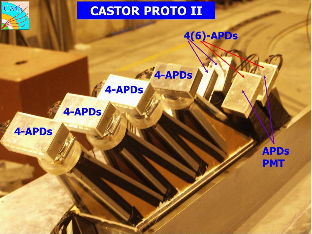 4-APDs 4(6)-APDs APDs PMT CASTOR PROTO II