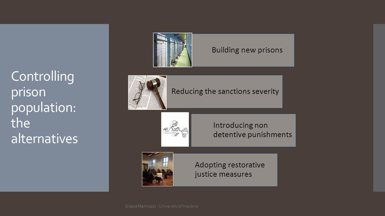Controlling prison population: the alternatives Building new prisons Reducing the sanctions severity Introducing non detentive punishments Adopting restorative justice measures Grazia Mannozzi - University of Insubria