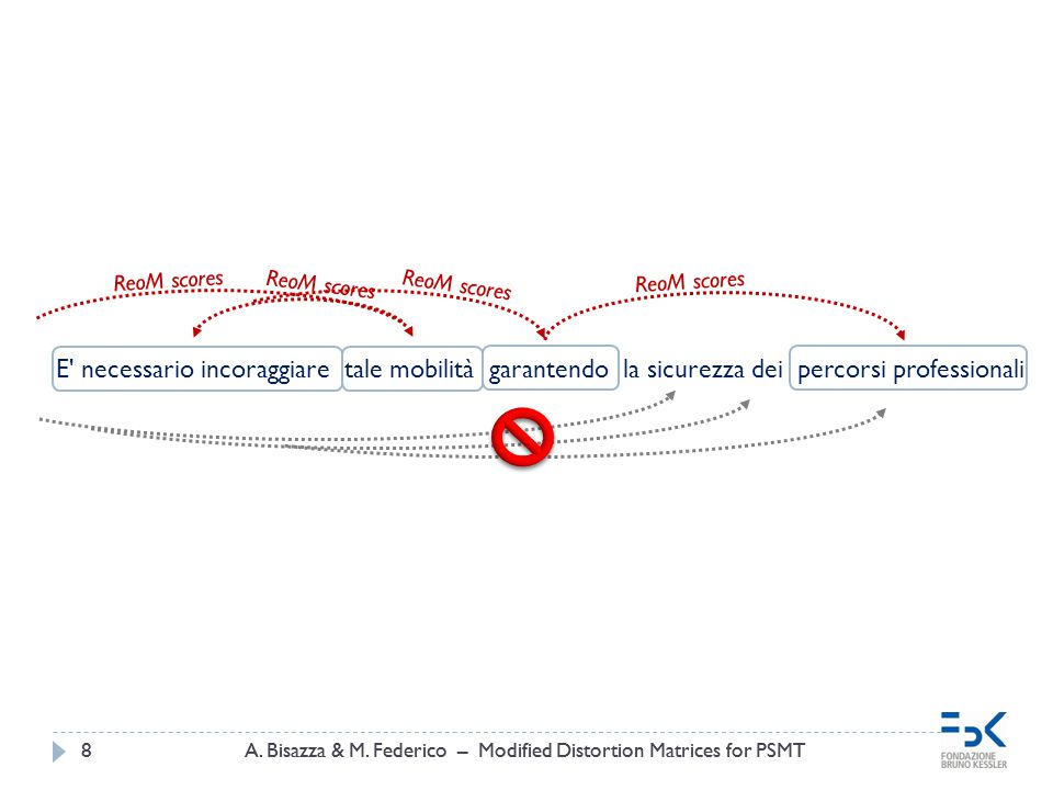 A. Bisazza & M. Federico – Modified Distortion Matrices for PSMT8 8 E' necessario incoraggiare tale mobilità garantendo la sicurezza dei percorsi prof