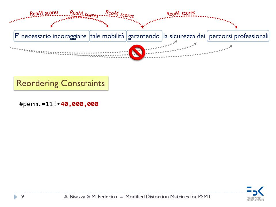 A. Bisazza & M. Federico – Modified Distortion Matrices for PSMT9 9 Reordering Constraints E' necessario incoraggiare tale mobilità garantendo la sicu