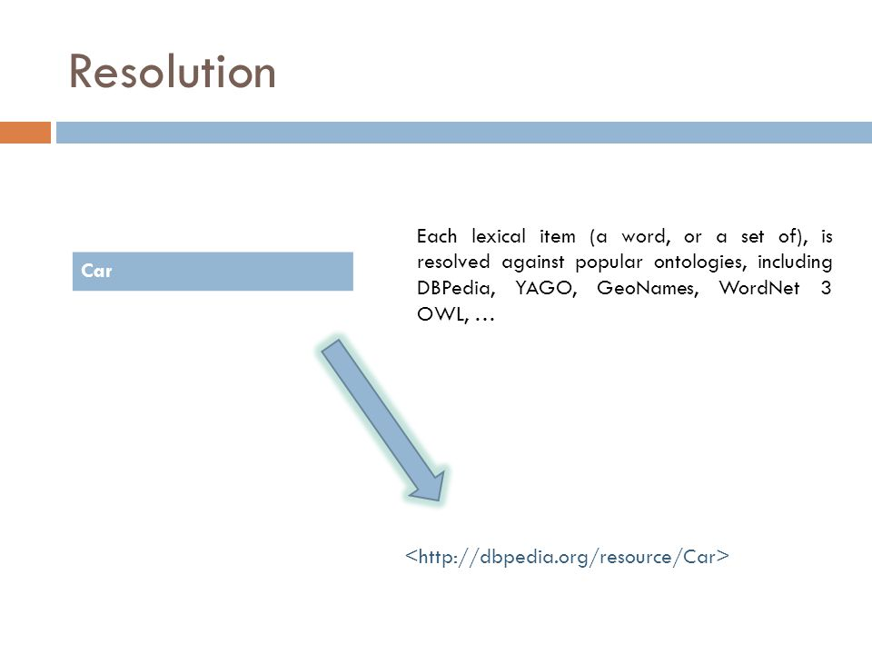 Resolution Car Each lexical item (a word, or a set of), is resolved against popular ontologies, including DBPedia, YAGO, GeoNames, WordNet 3 OWL, …