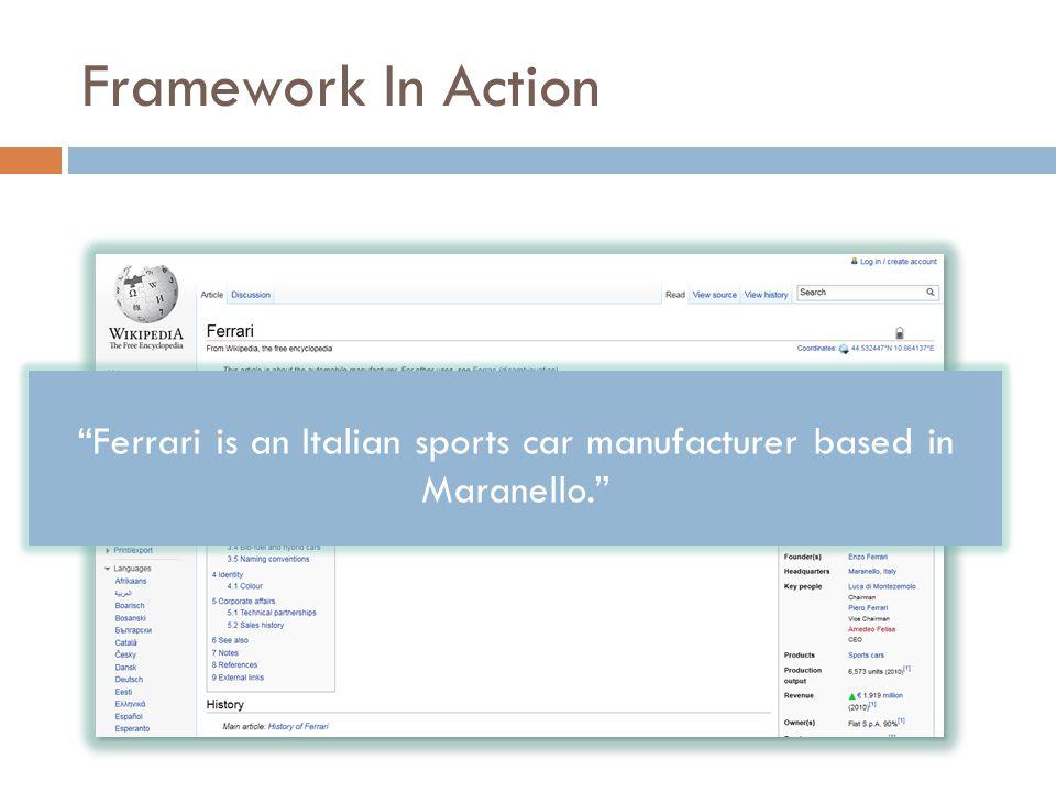 Framework In Action Ferrari is an Italian sports car manufacturer based in Maranello.