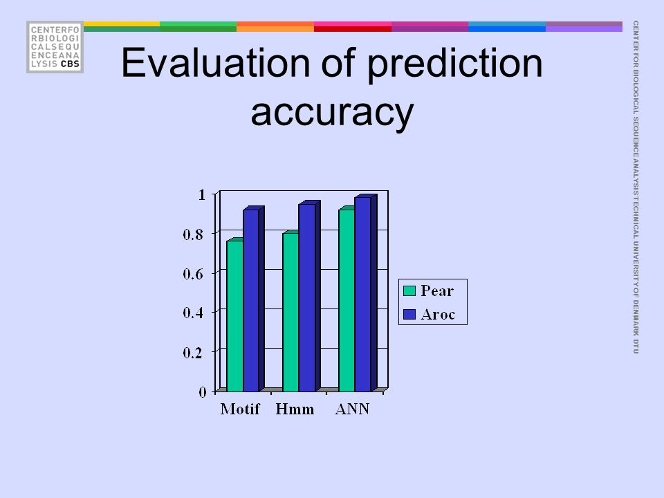 CENTER FOR BIOLOGICAL SEQUENCE ANALYSISTECHNICAL UNIVERSITY OF DENMARK DTU Evaluation of prediction accuracy