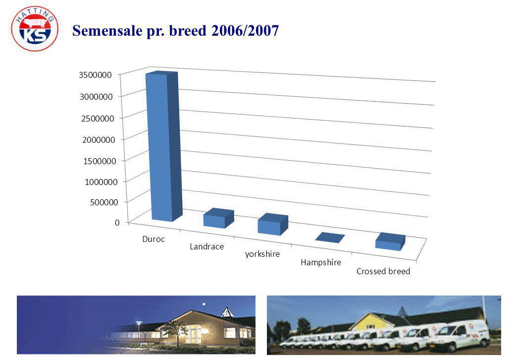 Semensale pr. breed 2006/2007