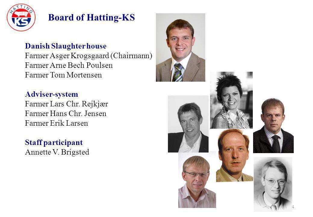Board of Hatting-KS Danish Slaughter house Farmer Asger Krogsgaard (Chairmann) Farmer Arne Bech Poulsen Farmer Tom Mortensen Adviser-system Farmer Lar