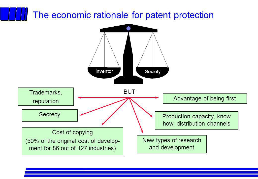 The economic rationale for patent protection Production capacity, know how, distribution channels Advantage of being firstTrademarks, reputation BUT C