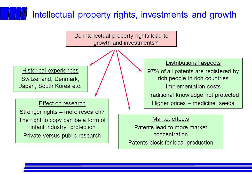 Intellectual property rights, investments and growth Historical experiences Switzerland, Denmark, Japan, South Korea etc. Do intellectual property rig