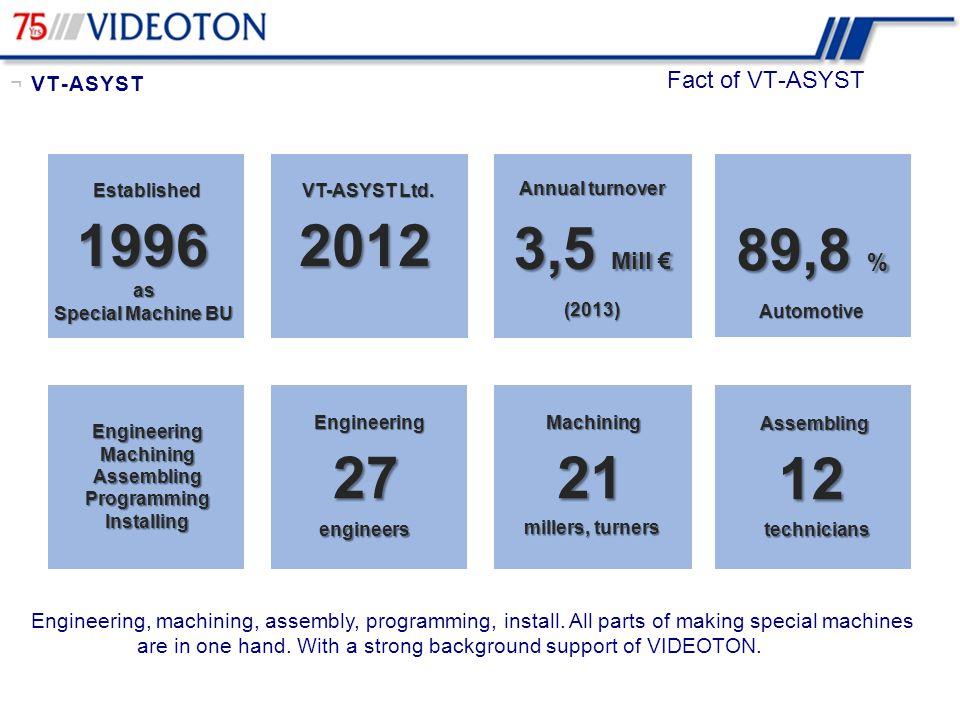 3,5 Mill € 1996 Established as Special Machine BU EngineeringMachiningAssemblingProgrammingInstalling Fact of VT-ASYST ¬ VT-ASYST 27 Engineering engin