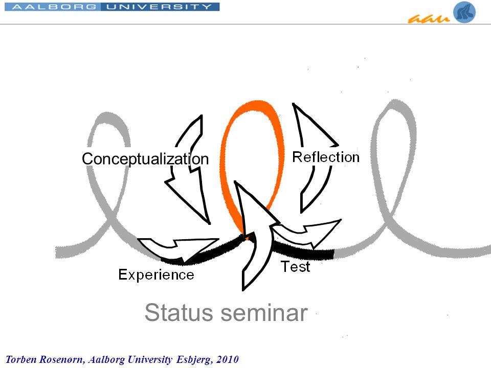 Torben Rosenørn, Aalborg University Esbjerg, 2010 Status seminar Conceptualization