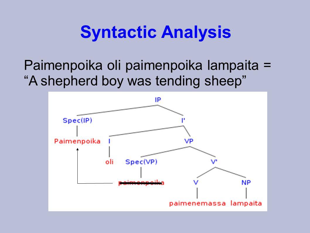 Paimenpoika oli paimenpoika lampaita = A shepherd boy was tending sheep Syntactic Analysis