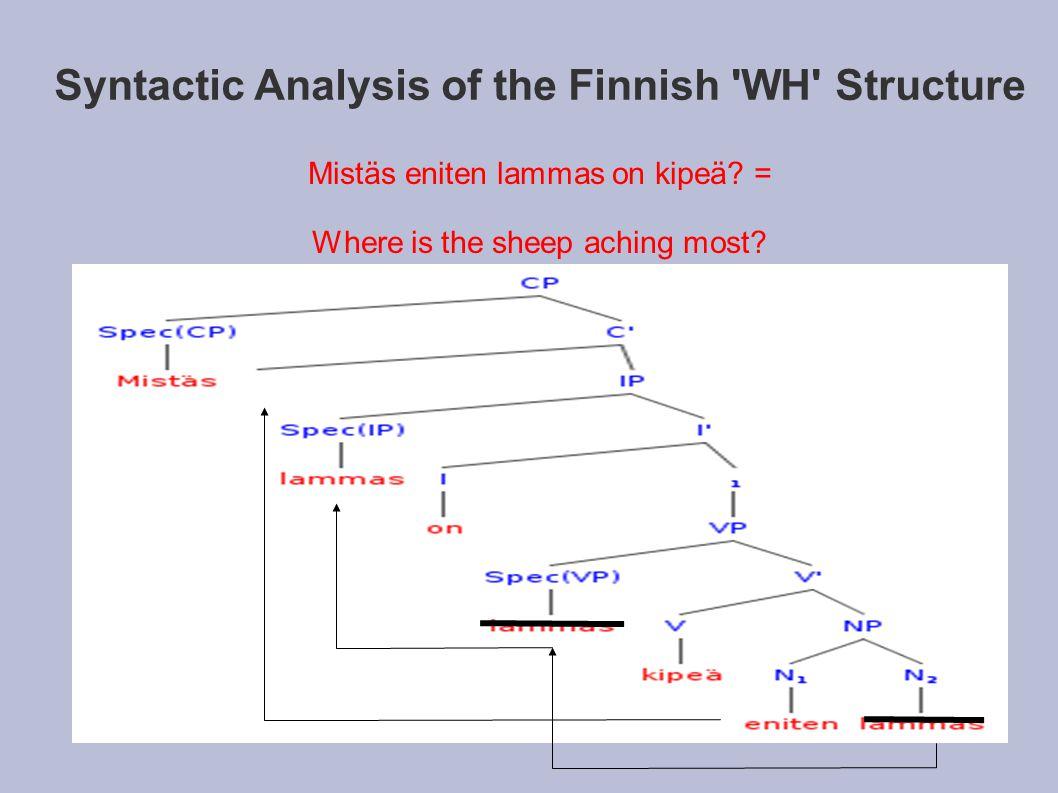 Syntactic Analysis of the Finnish WH Structure Mistäs eniten lammas on kipeä.