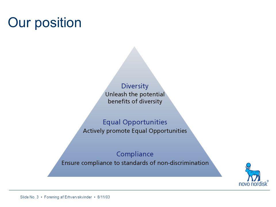 Slide No. 3 Forening af Erhvervskvinder 8/11/03 Our position