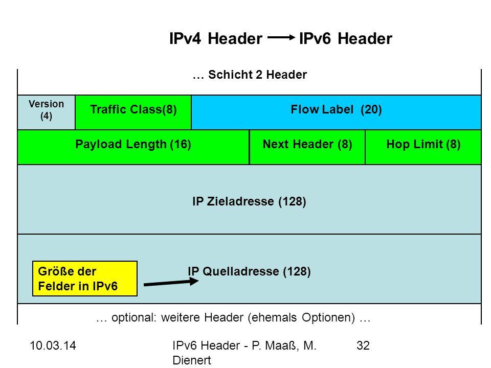 10.03.14IPv6 Header - P. Maaß, M.