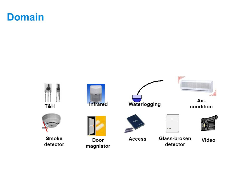 Domain Environmental mete: Temperature, humidity, smoke, infrared, glass-broken, door magnetism, water logging, temperature and humidity intelligent access, manual alarm button, air-condition, and video… T&H Smoke detector InfraredWaterlogging Door magnistor Glass-broken detector Air- condition Video Access