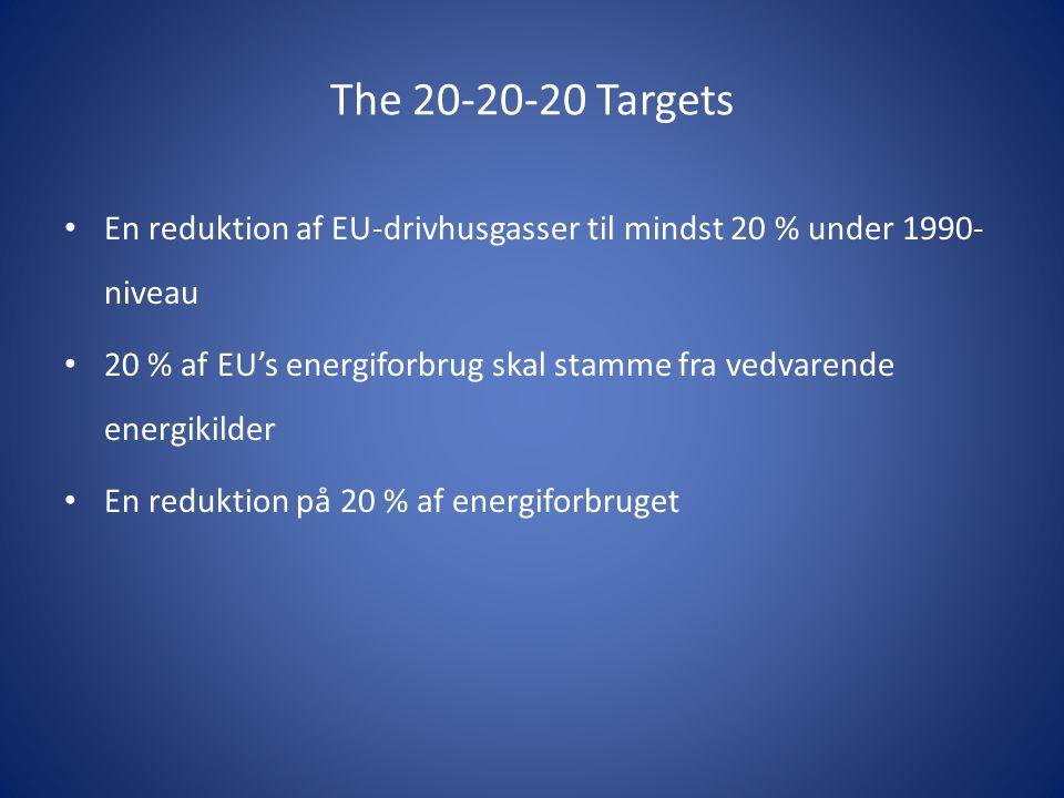 The 20-20-20 Targets En reduktion af EU-drivhusgasser til mindst 20 % under 1990- niveau 20 % af EU's energiforbrug skal stamme fra vedvarende energikilder En reduktion på 20 % af energiforbruget