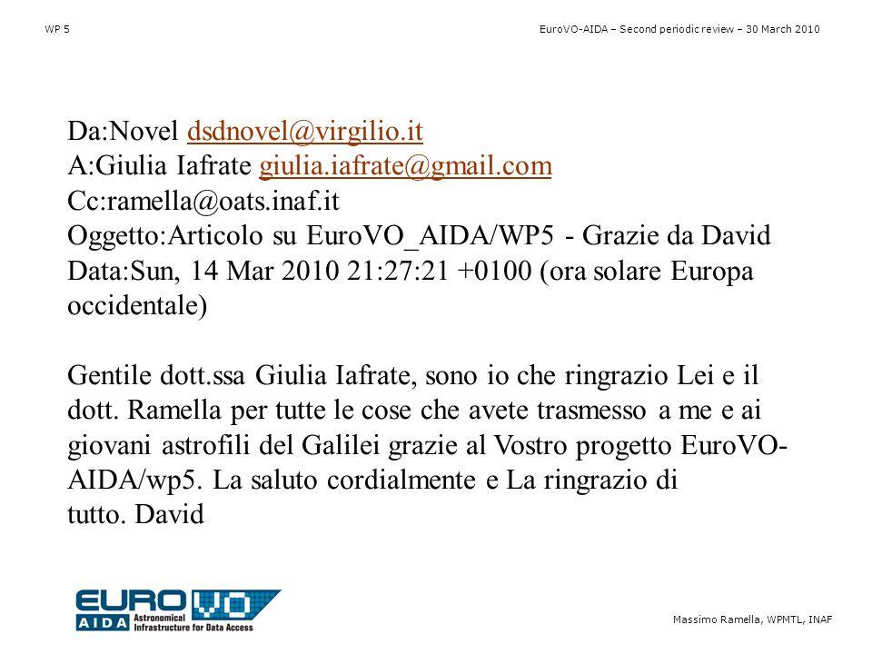 WP 5 EuroVO-AIDA – Second periodic review – 30 March 2010 Massimo Ramella, WPMTL, INAF Da:Novel dsdnovel@virgilio.itdsdnovel@virgilio.it A:Giulia Iafrate giulia.iafrate@gmail.comgiulia.iafrate@gmail.com Cc:ramella@oats.inaf.it Oggetto:Articolo su EuroVO_AIDA/WP5 - Grazie da David Data:Sun, 14 Mar 2010 21:27:21 +0100 (ora solare Europa occidentale) Gentile dott.ssa Giulia Iafrate, sono io che ringrazio Lei e il dott.