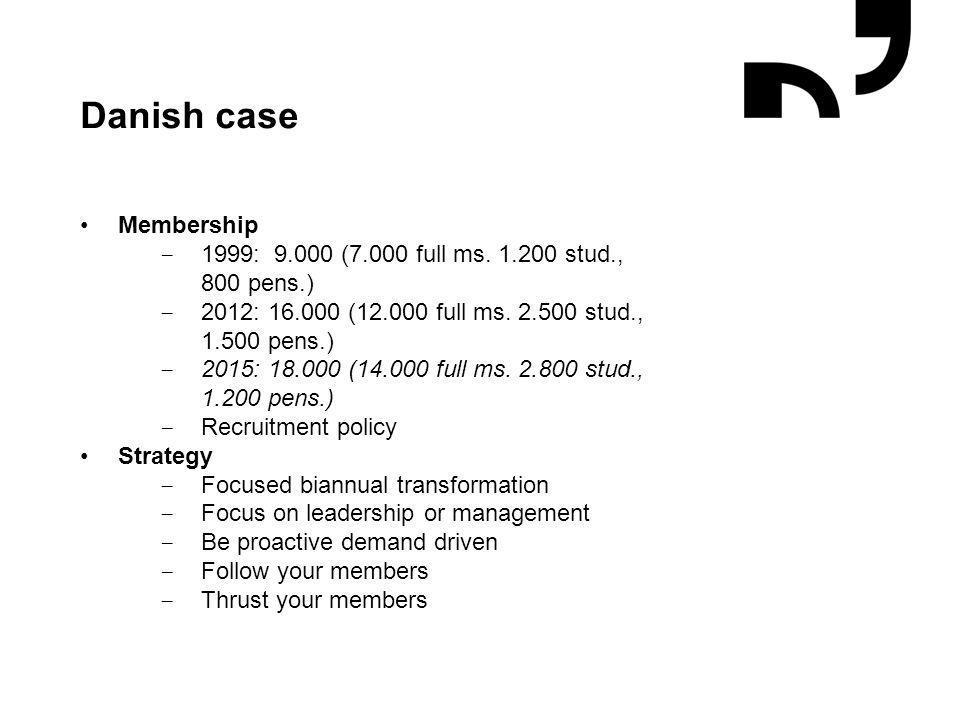 Grafik og illustrationer placeres efter hjælpelinjer Danish case Membership − 1999: 9.000 (7.000 full ms.