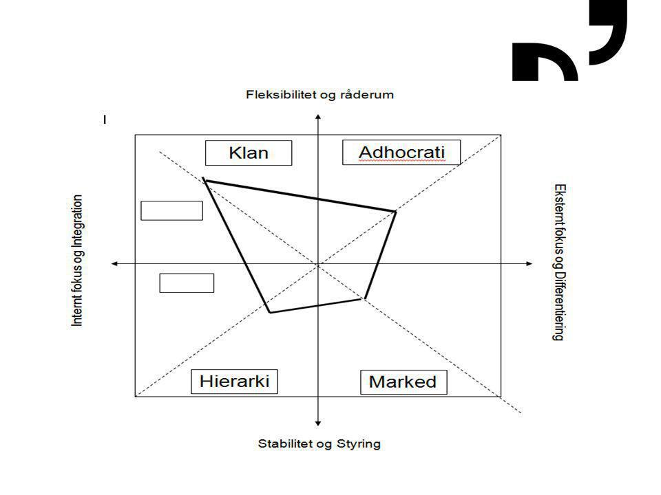 Grafik og illustrationer placeres efter hjælpelinjer