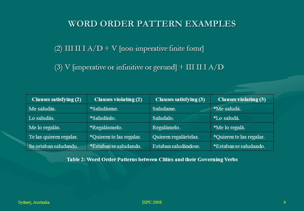 Sydney, AustraliaISFC 20084 WORD ORDER PATTERN EXAMPLES Clauses satisfying (2)Clauses violating (2)Clauses satisfying (3)Clauses violating (3) Me saludás.*Saludásme.Saludame.*Me saludá.