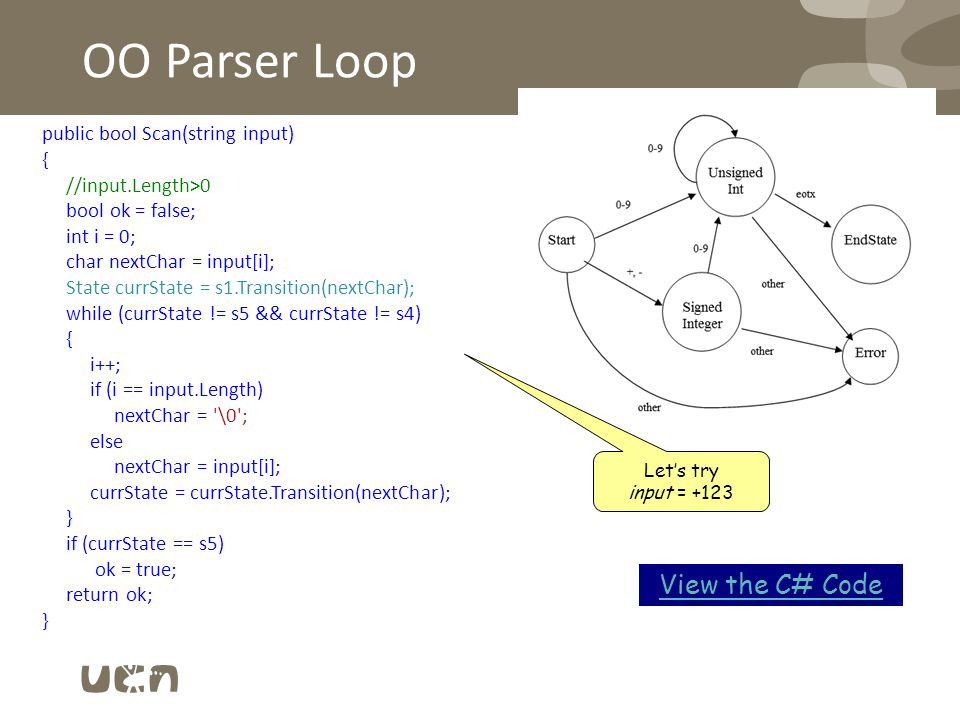 OO Parser Loop public bool Scan(string input) { //input.Length>0 bool ok = false; int i = 0; char nextChar = input[i]; State currState = s1.Transition