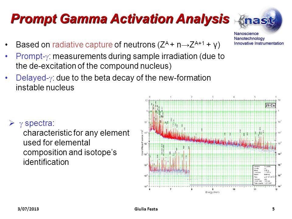 3/07/2013Giulia Festa6 Neutron Resonance Capture Analysis NRCA: uses epithermal neutrons (E n from 1 eV up to 1 keV) to investigate the elemental composition of the irradiated sample.