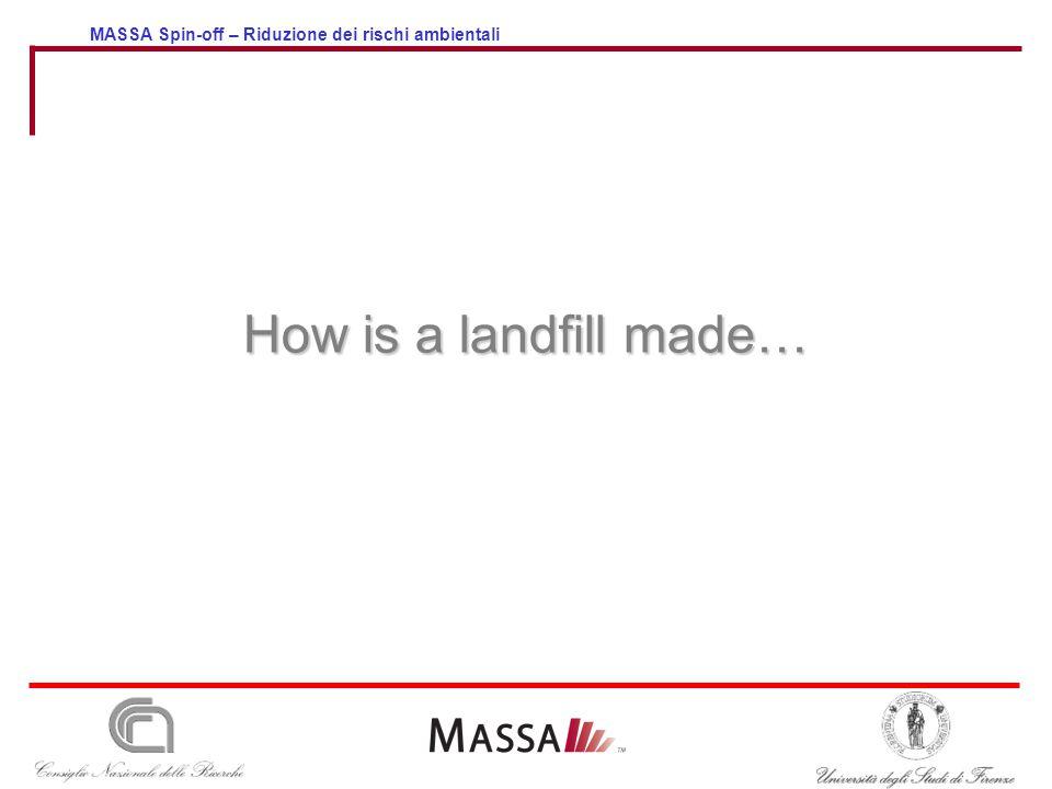 MASSA Spin-off – Riduzione dei rischi ambientali How is a landfill made…